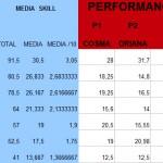 Junior Finals Results HHI Greece 2014