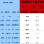 Mega Crew Final Results HHI Greece 2014